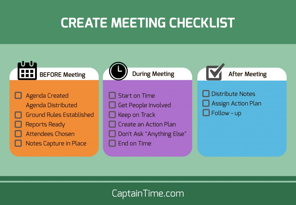 Meeting Checklist from Captain Time