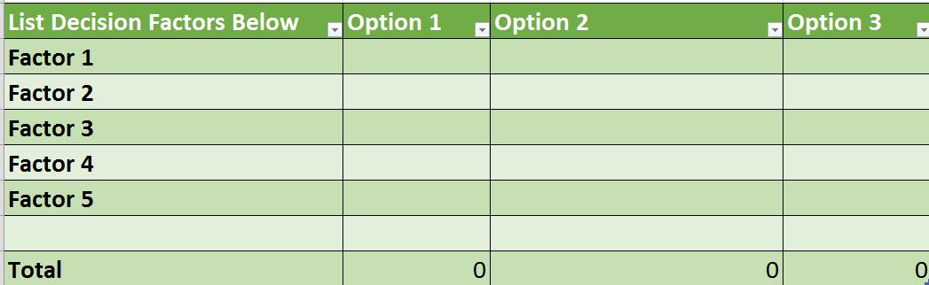 Free Decision Matrix Time Management Training