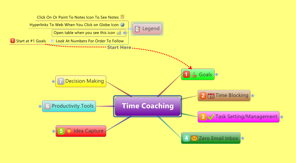 how to mind map workshop