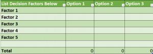 decision analysis matrix