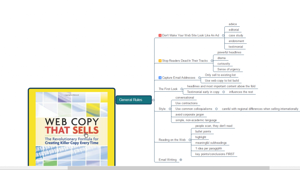 how to mind map a book general rules