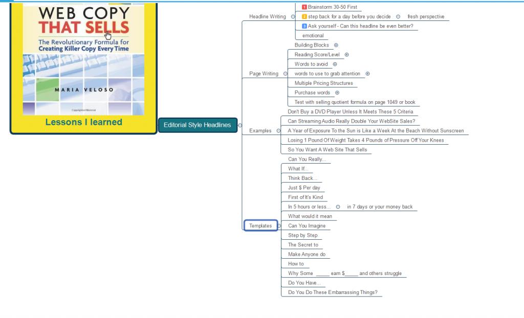mind map a book headlines
