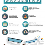 Assigning Tasks – Best Practices
