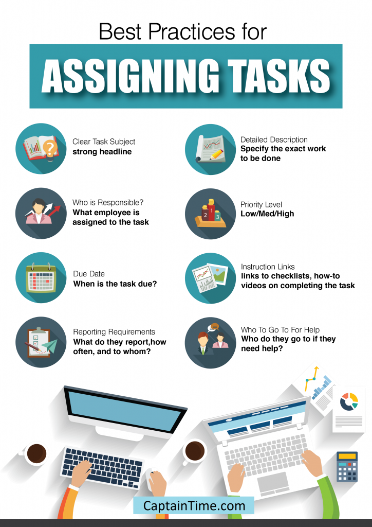Assigning Tasks - Best Practics