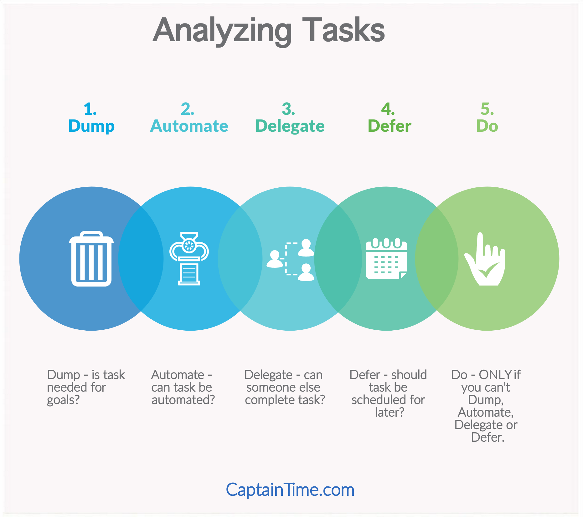 task analysis infographic