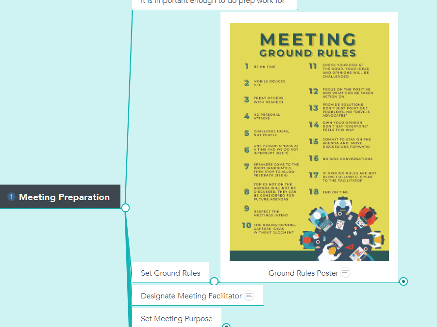Create a Meeting Agenda Template in a Mind Map