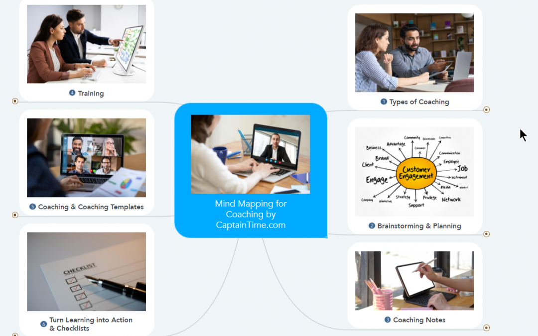 Webinar Recording: Mind Mapping for Coaching